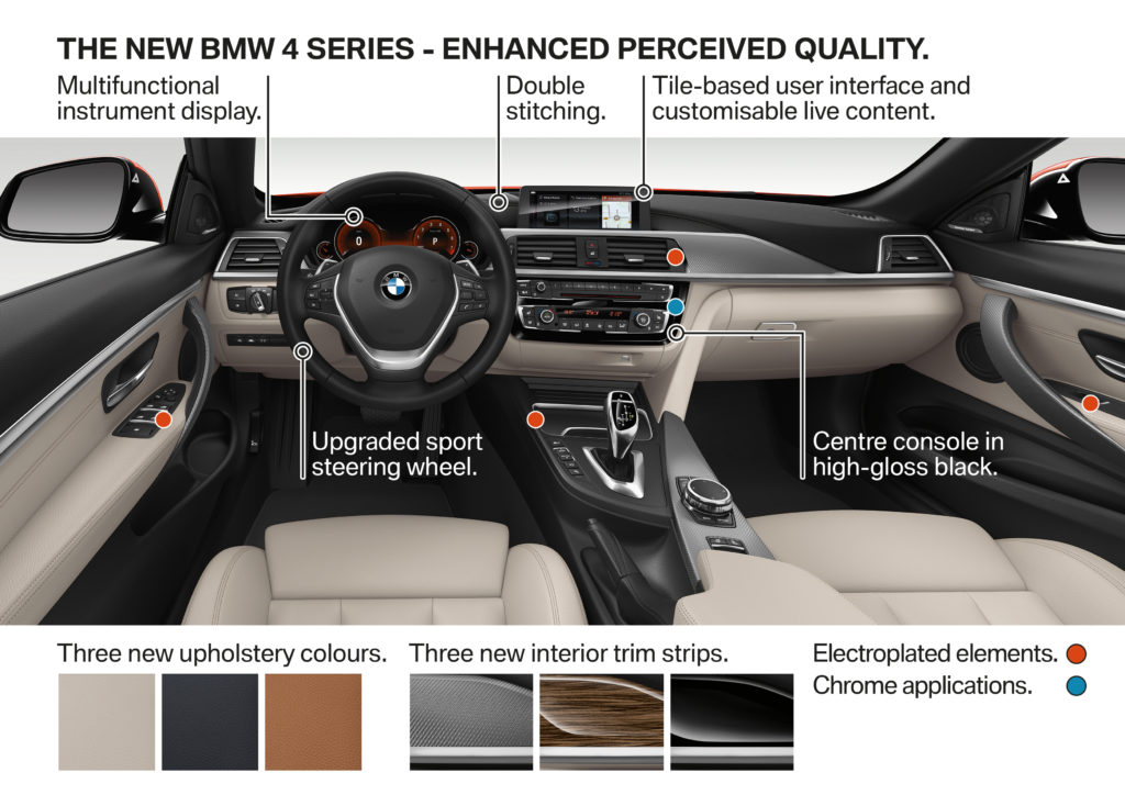 BMW 4 LCI 2018 dashboard
